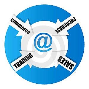 E-commerce Royalty Free Stock Photo - Image: 10066555