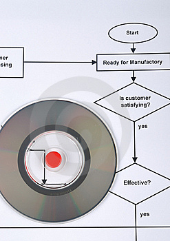CD And Flow Chart Stock Images - Image: 14166924