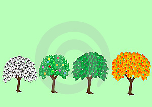 Trees Royalty Free Stock Images - Image: 14191859