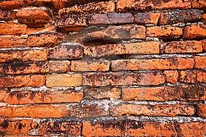 Ancient Brick Wall Stock Photo - Image: 14941470