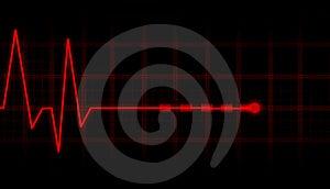 ECG Electrocardiogram Stock Photo - Image: 20171290