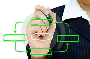 Hand Drawing Plan Analysis Stock Photography - Image: 21100272