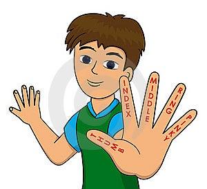 Finger Names Stock Image - Image: 21936881