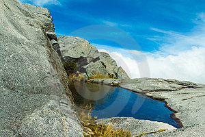 Clear Mountain Water Royalty Free Stock Image - Image: 23493776