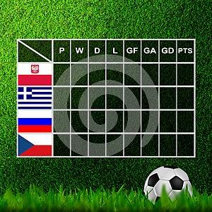 Table Score ,euro 2012 Group A Stock Photos - Image: 24926893