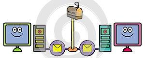 Mail Exchange Stock Image - Image: 26852311