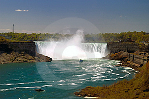 Niagara Falls Royalty Free Stock Photography - Image: 2716427