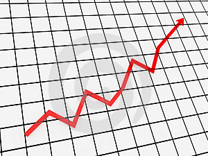 Positive chart Royalty Free Stock Photo