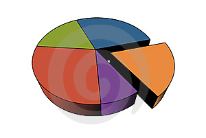 3d Isolated Multicolor Diagram Royalty Free Stock Photography - Image: 6427677