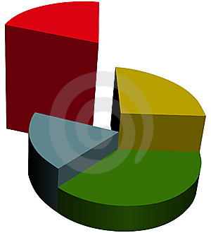 Four Element Diagramm Royalty Free Stock Images - Image: 6822549