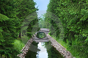 Bridge Across Stream Royalty Free Stock Photography - Image: 8315967