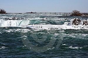 Niagara Falls River In Canada Royalty Free Stock Photos - Image: 8317978