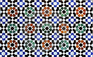 Pattern Of Decoration Stock Photography - Image: 8523532