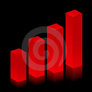 Red Histogram Stock Image - Image: 8580751